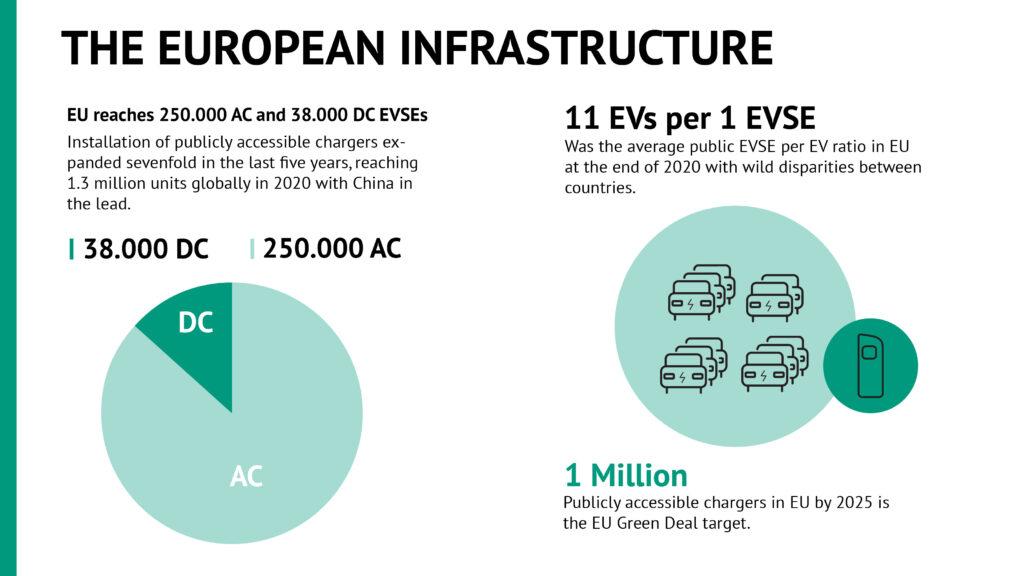 The_European_Infrastructure